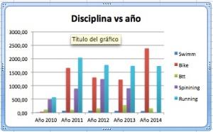 150206 Disciplinas