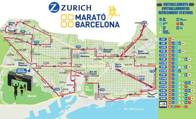maraton-barcelona-2016-avituallamiento