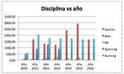 170101-disciplina-vs-ano